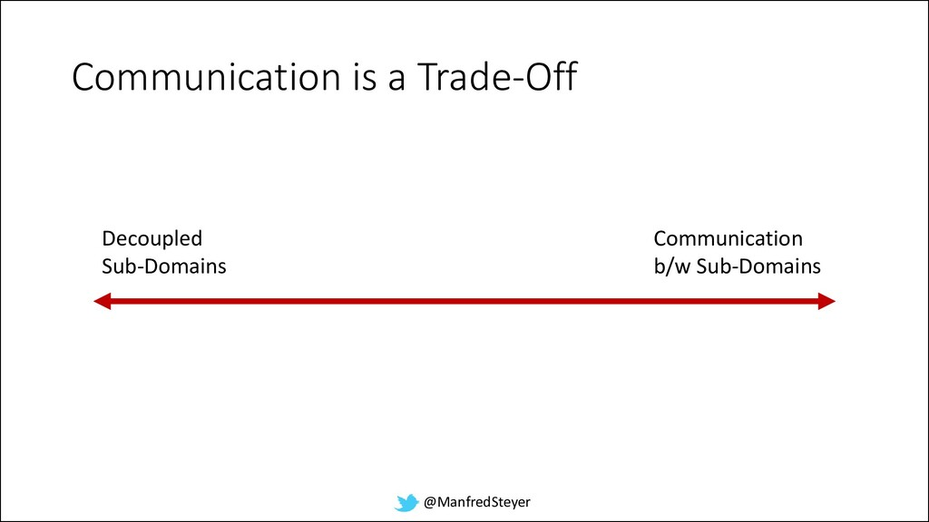 @ManfredSteyer Communication is a Trade-Off Dec...