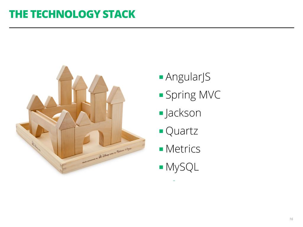 THE TECHNOLOGY STACK ■ AngularJS ■ Spring MVC ■...