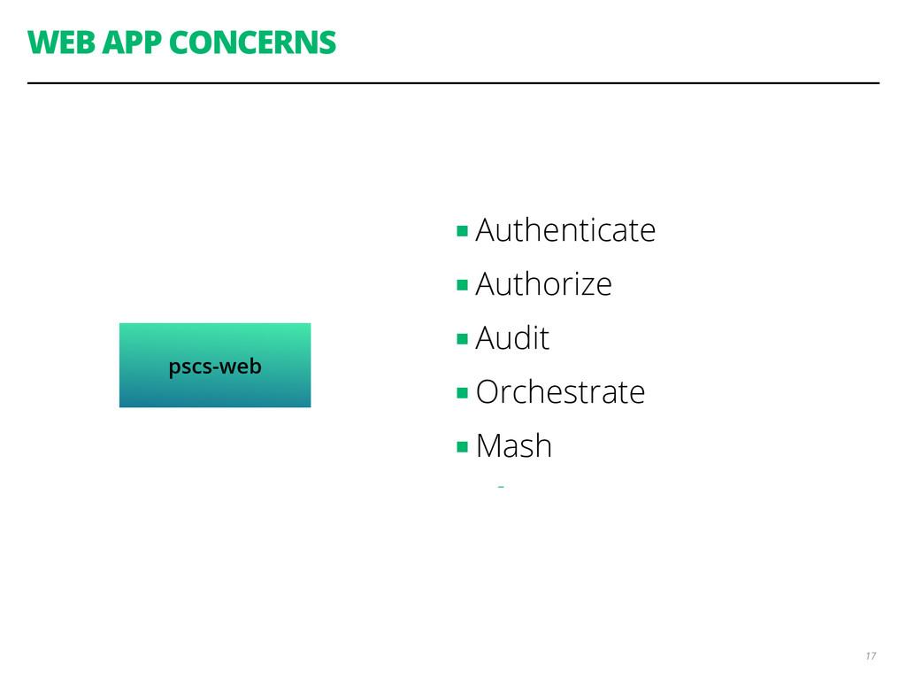 WEB APP CONCERNS ■ Authenticate ■ Authorize ■ A...