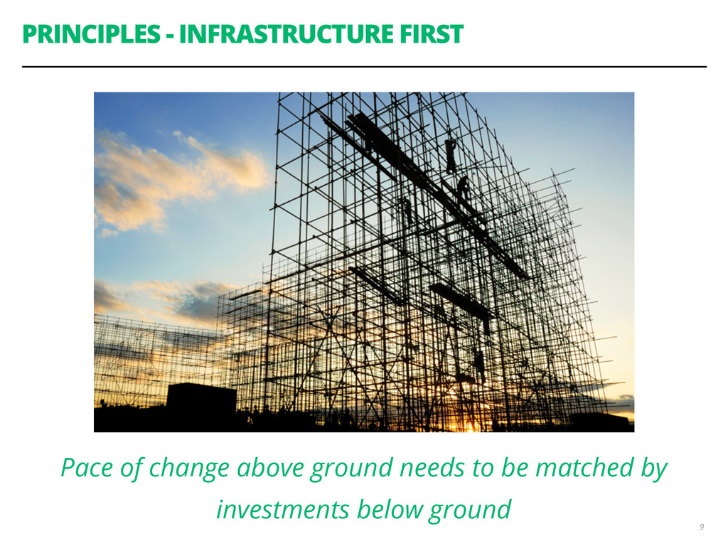 PRINCIPLES - INFRASTRUCTURE FIRST 9 Pace of cha...
