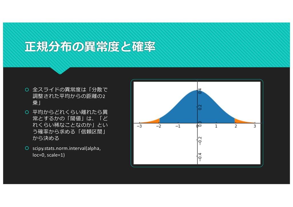 正規分布の異常度と確率 š 全スライドの異常度は「分散で 調整された平均からの距離の2 乗」 ...