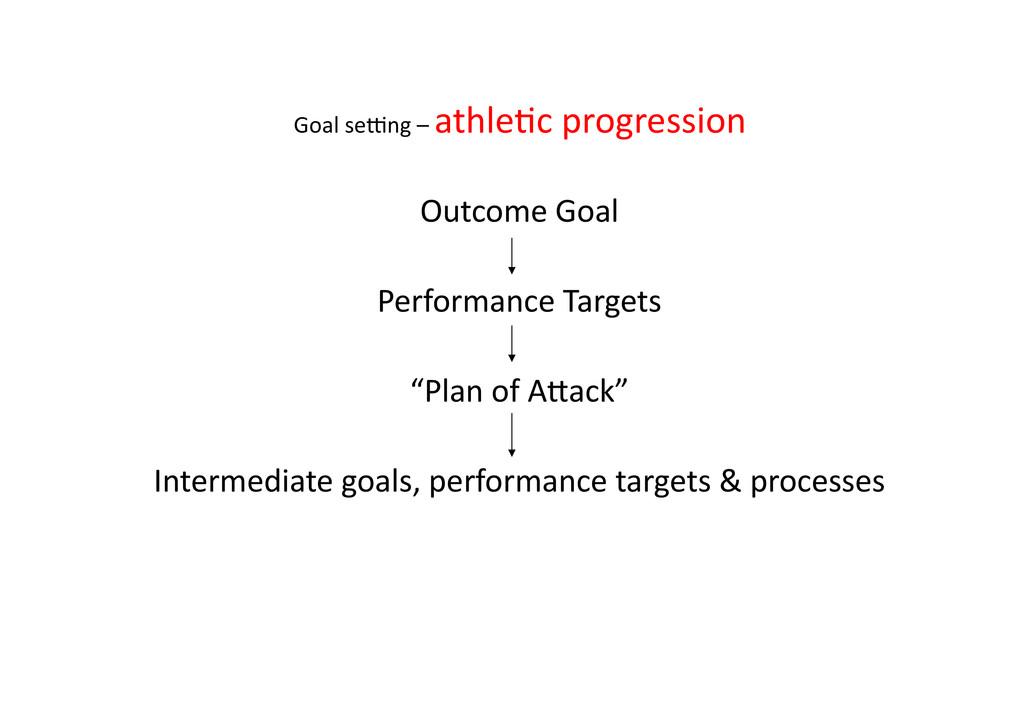 Goal se=ng – athle>c progression ...