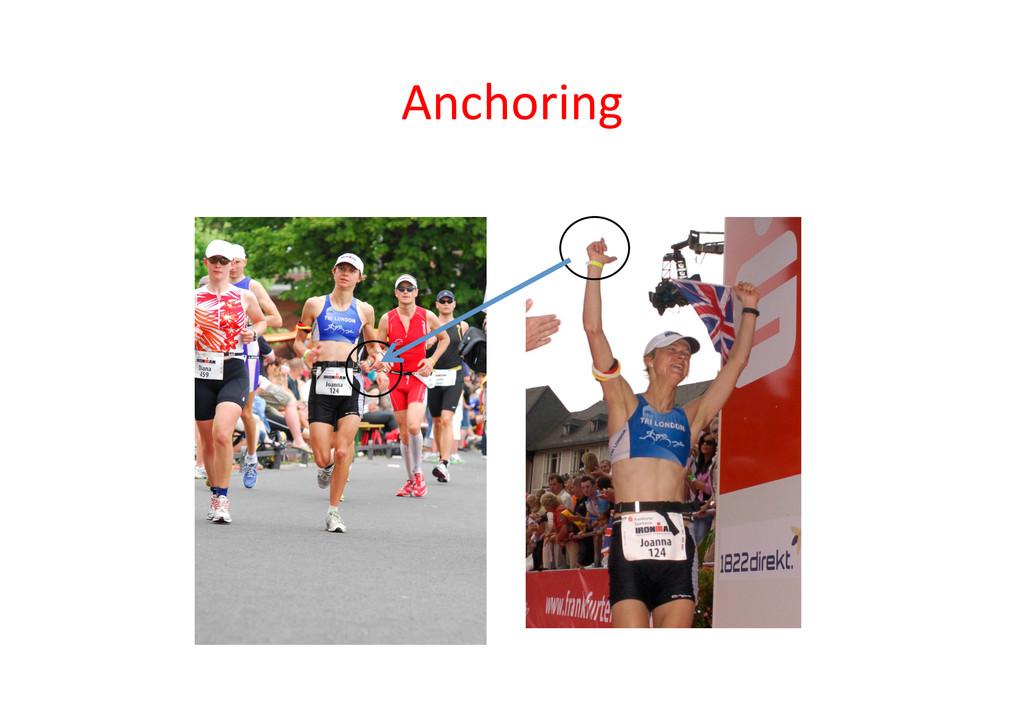 Anchoring