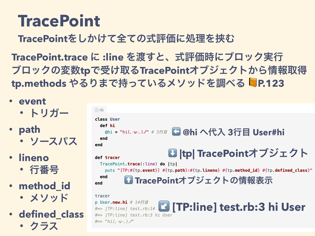 TracePoint TracePointΛ͔͚ͯ͠શͯͷࣜධՁʹॲཧΛڬΉ TracePoi...