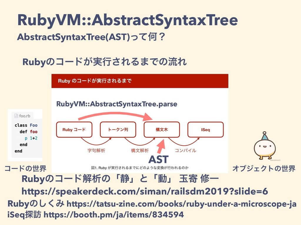 RubyVM::AbstractSyntaxTree AbstractSyntaxTree(A...