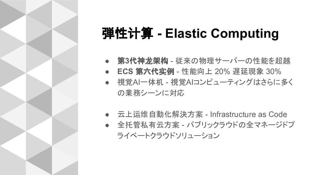 弾性计算 - Elastic Computing ● 第3代神龙架构 - 従来の物理サーバーの...