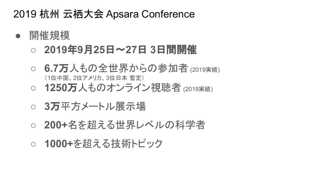 2019 杭州 云栖大会 Apsara Conference ● 開催規模 ○ 2019年9月...