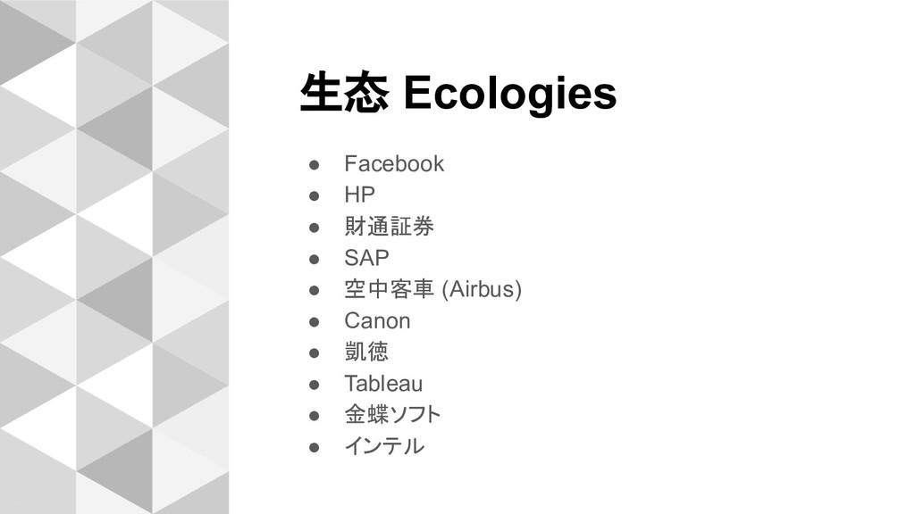 生态 Ecologies ● Facebook ● HP ● 財通証券 ● SAP ● 空中客...