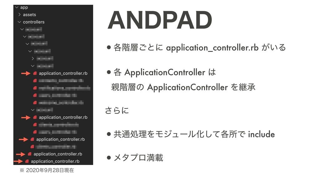 •֤֊͝ͱʹ application_controller.rb ͕͍Δ •֤ Applic...