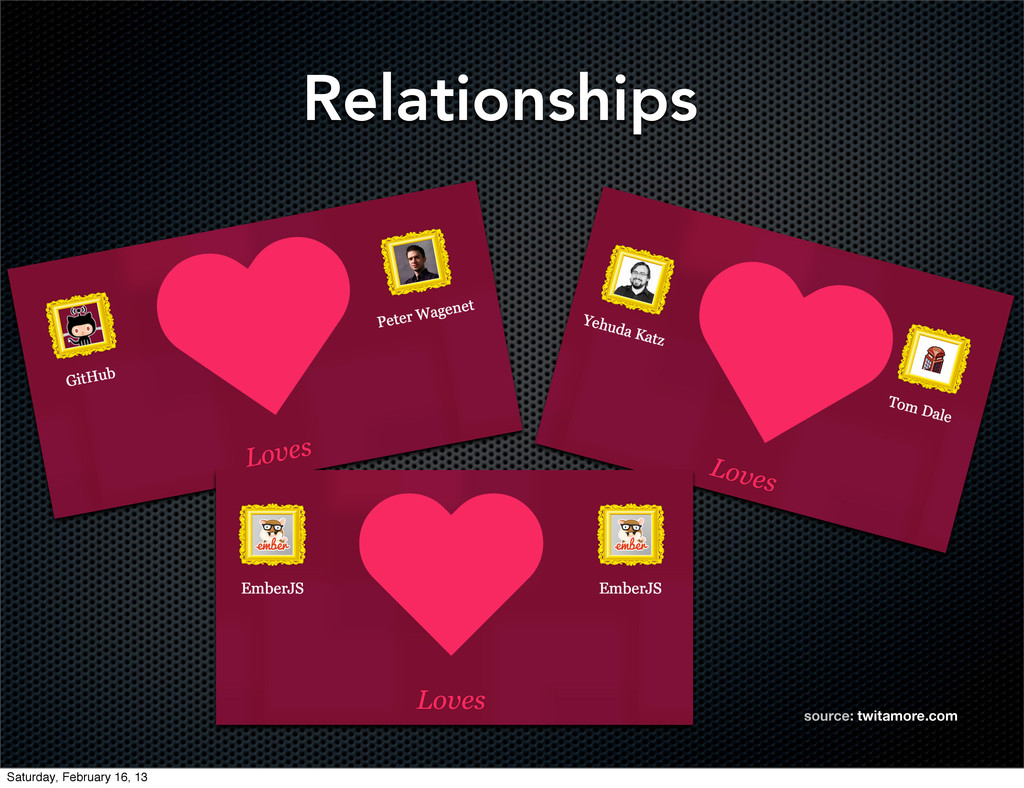 Relationships source: twitamore.com Saturday, F...