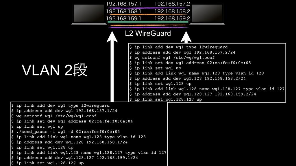 L2 WireGuard $ ip l...
