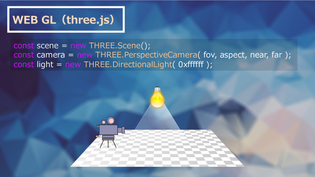 const scene = new THREE.Scene(); const camera =...