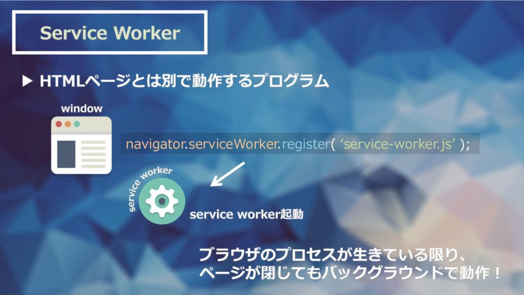 navigator.serviceWorker.register( ʻservice-work...