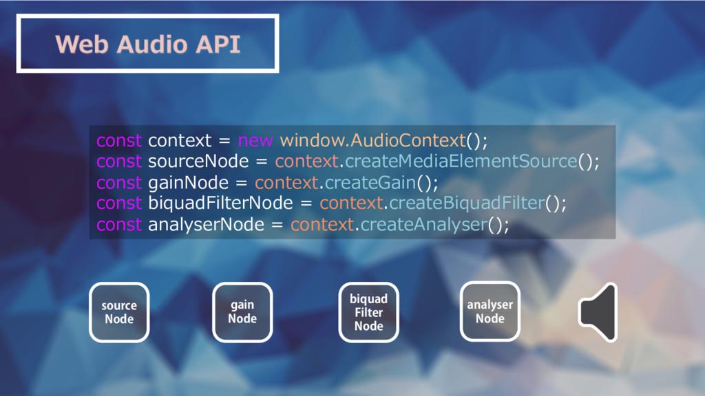 const context = new window.AudioContext(); cons...