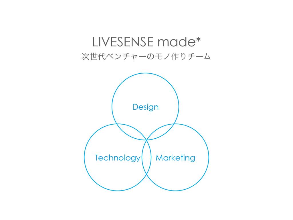 LIVESENSE made* Technology Design Marketing...