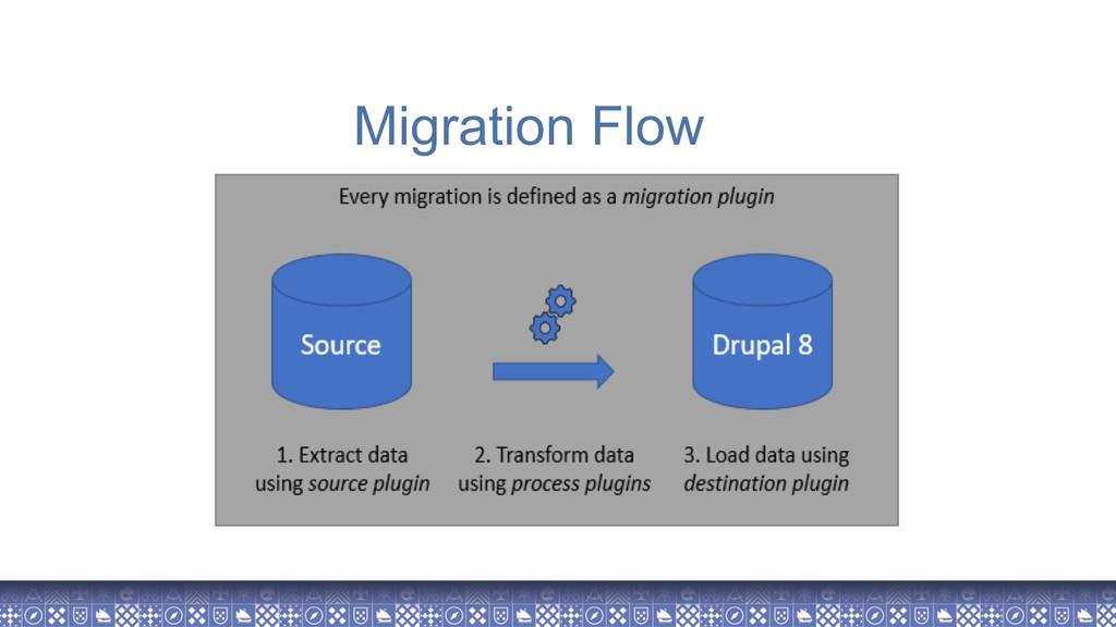Migration Flow