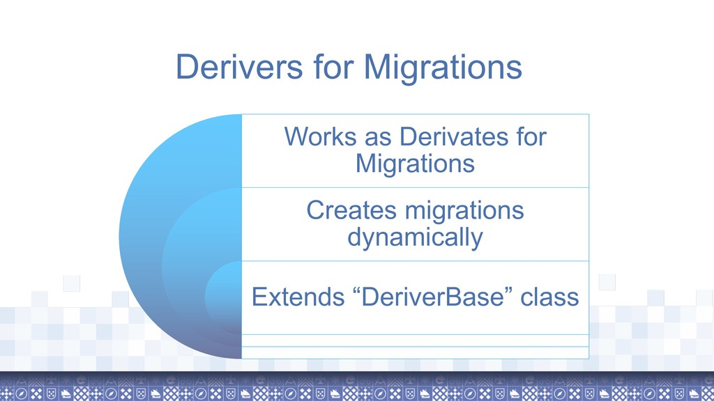 Derivers for Migrations Works as Derivates for ...
