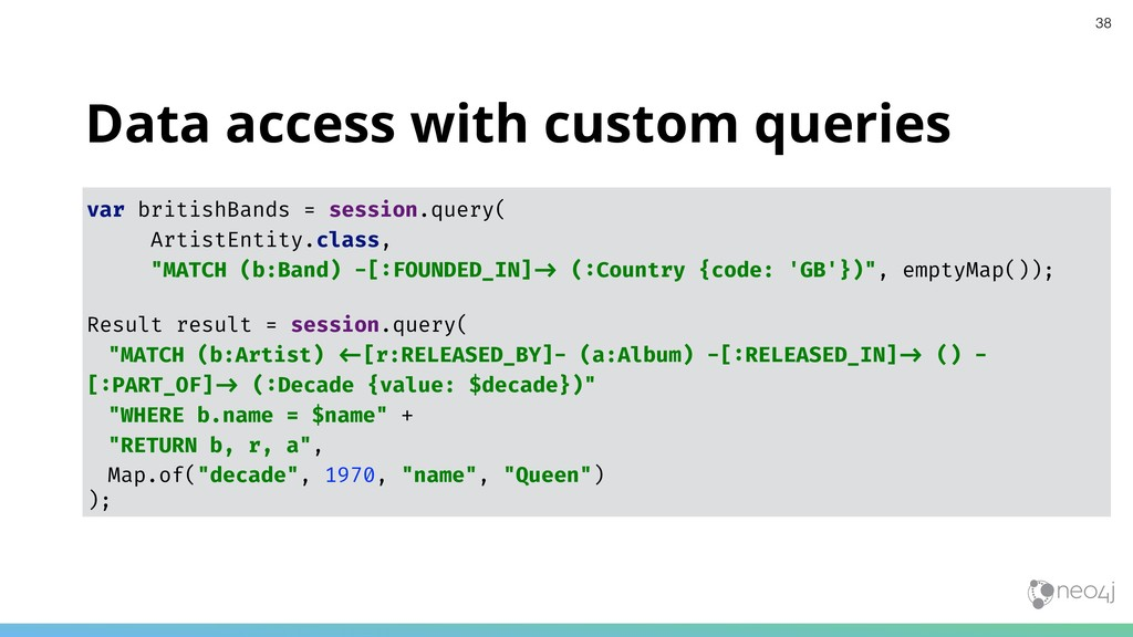 Data access with custom queries var britishBand...