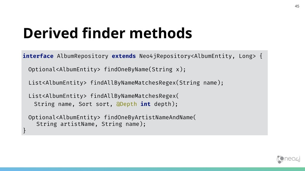 Derived finder methods interface AlbumRepository...