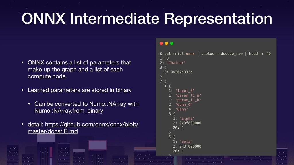 ONNX Intermediate Representation • ONNX contain...