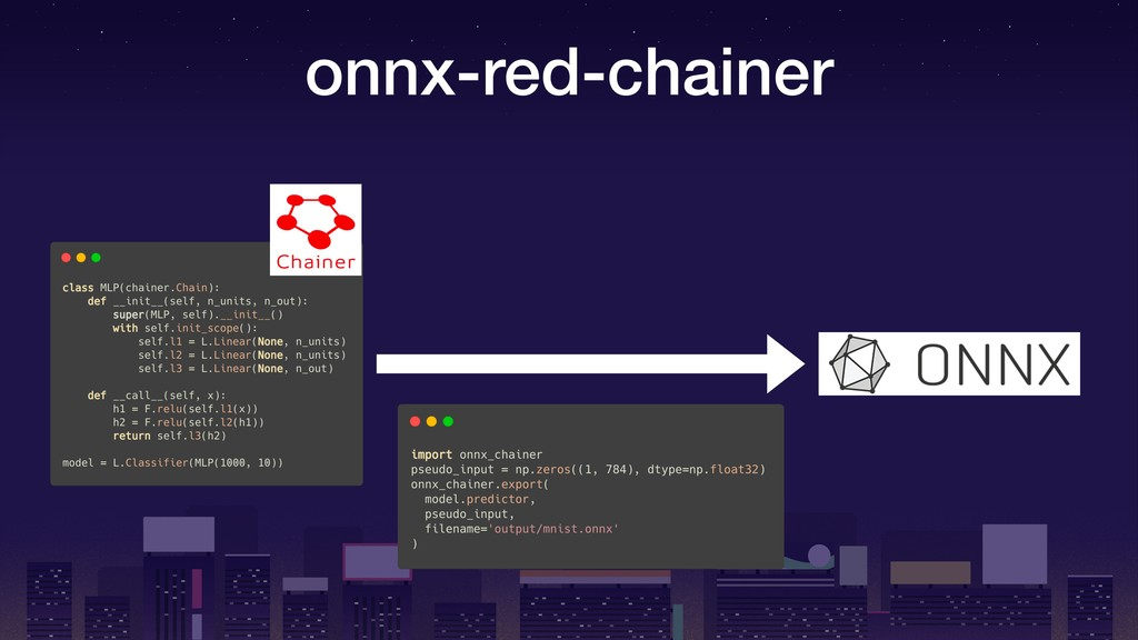onnx-red-chainer