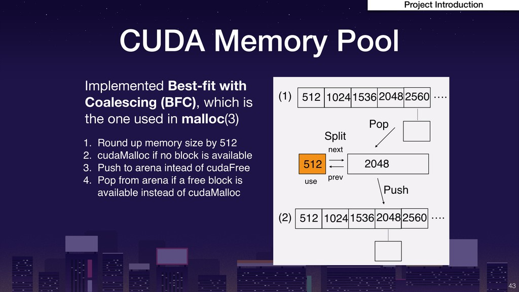 !43 Project Introduction CUDA Memory Pool 1. Ro...