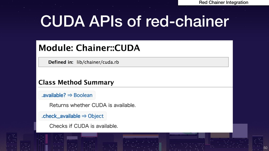 CUDA APIs of red-chainer !50 Red Chainer Integr...