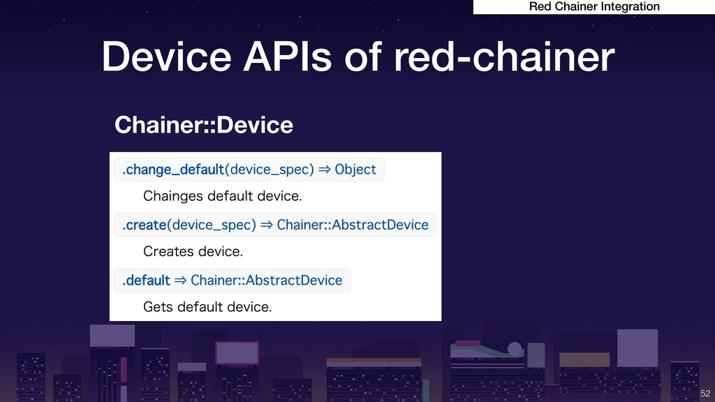 Device APIs of red-chainer !52 Red Chainer Inte...