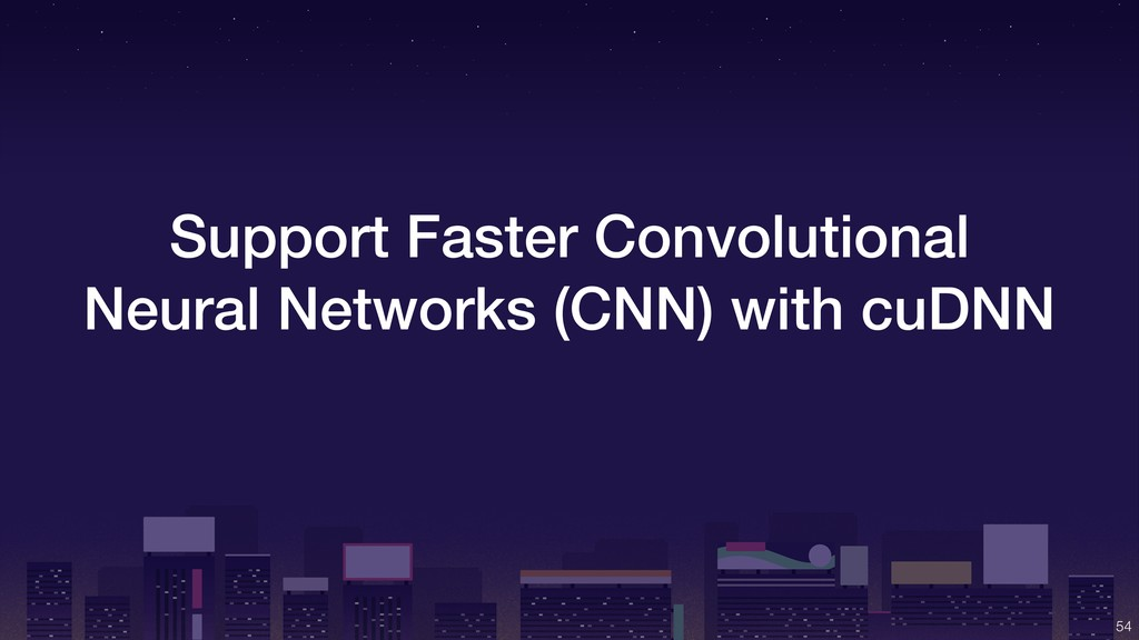 Support Faster Convolutional Neural Networks (C...