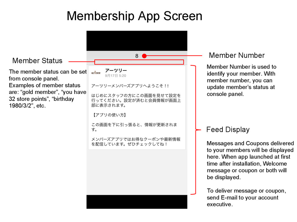 Membership App Screen Feed Display Messages and...