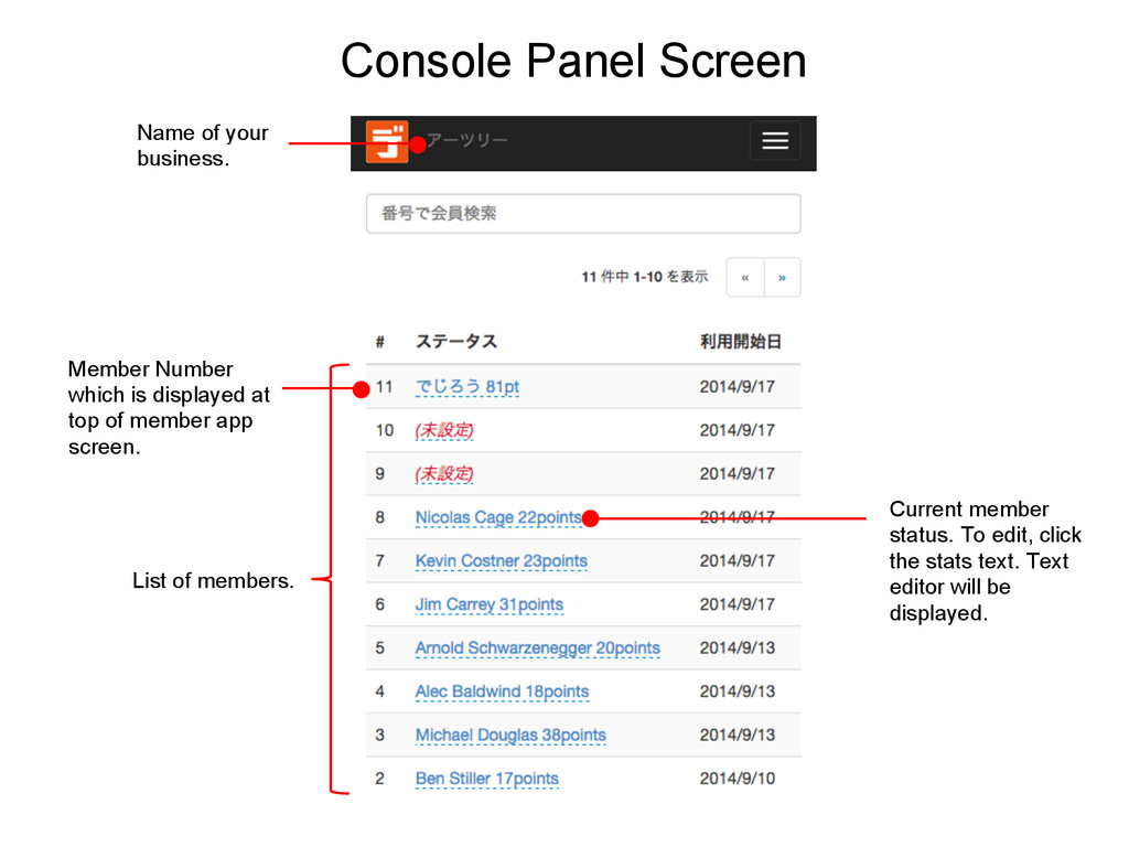 Console Panel Screen Member Number which is dis...