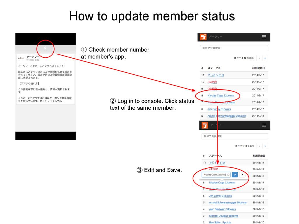 How to update member status ① Check member numb...
