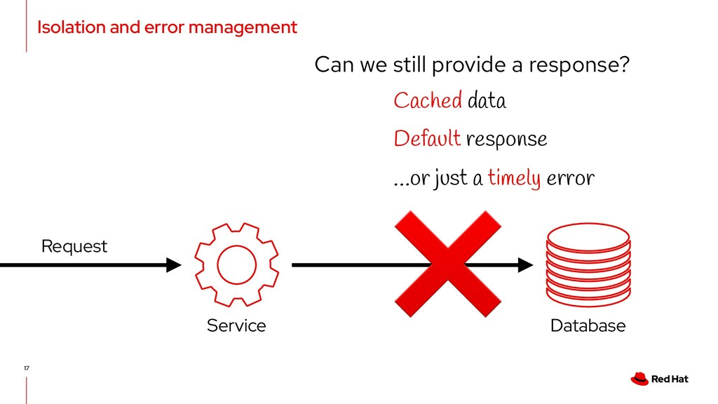 Isolation and error management 17 Service Datab...