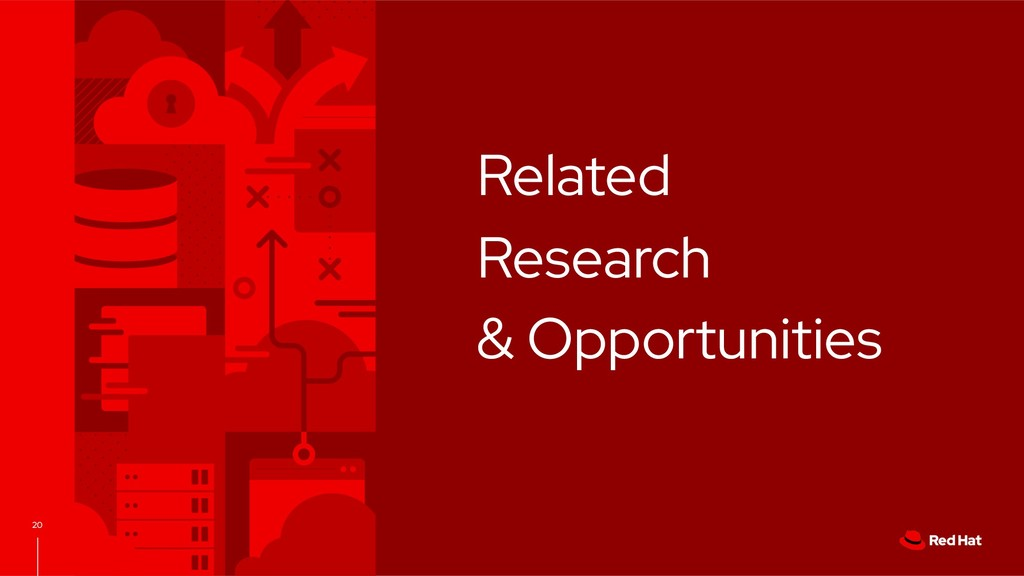 20 Related Research & Opportunities