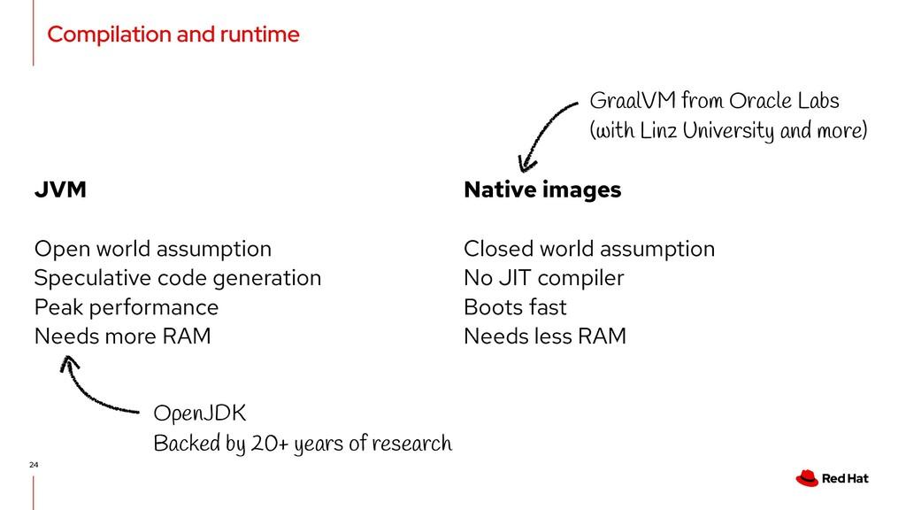 Compilation and runtime 24 JVM Open world assum...