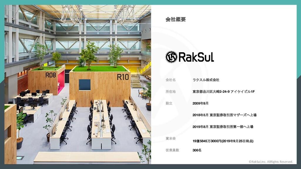 © RakSul,Inc. All Rights Reserved. 会社名 ラクスル株式会社...