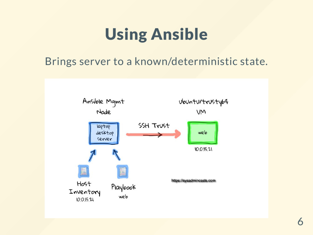 Using Ansible Brings server to a known/determin...