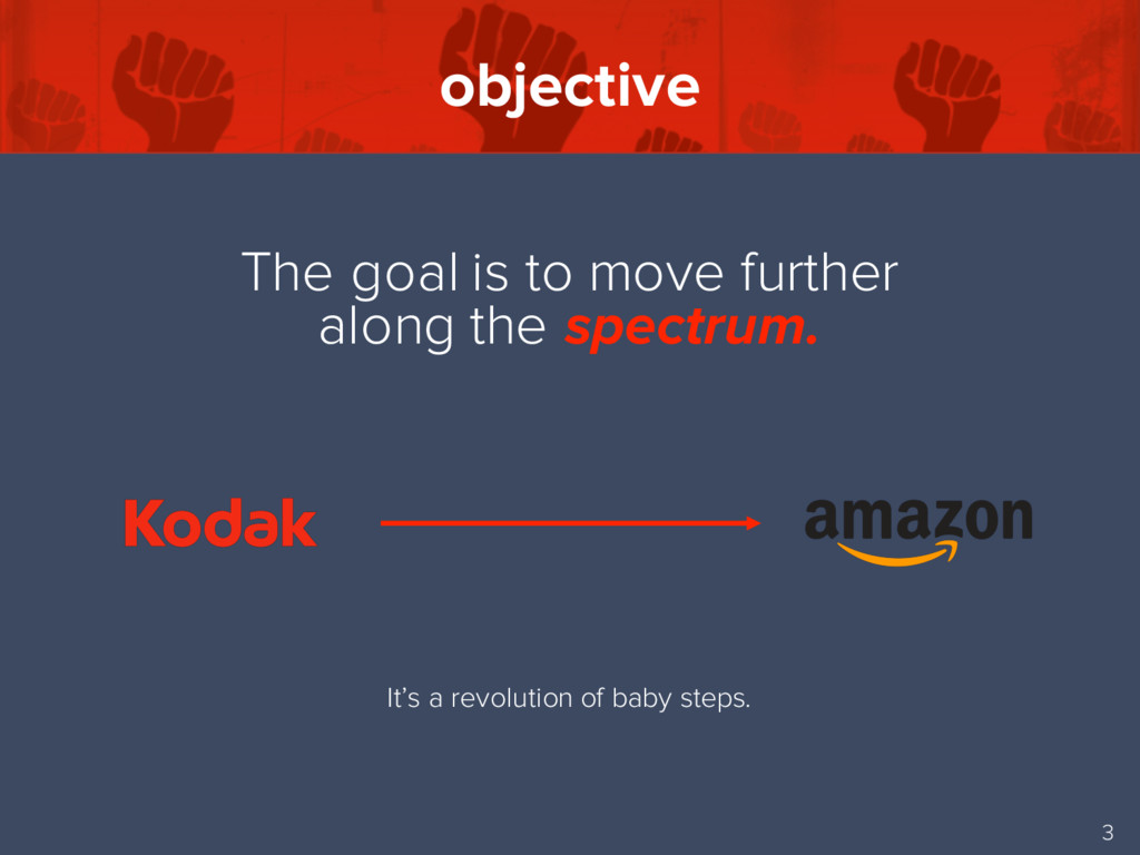 objective The goal is to move further along the...