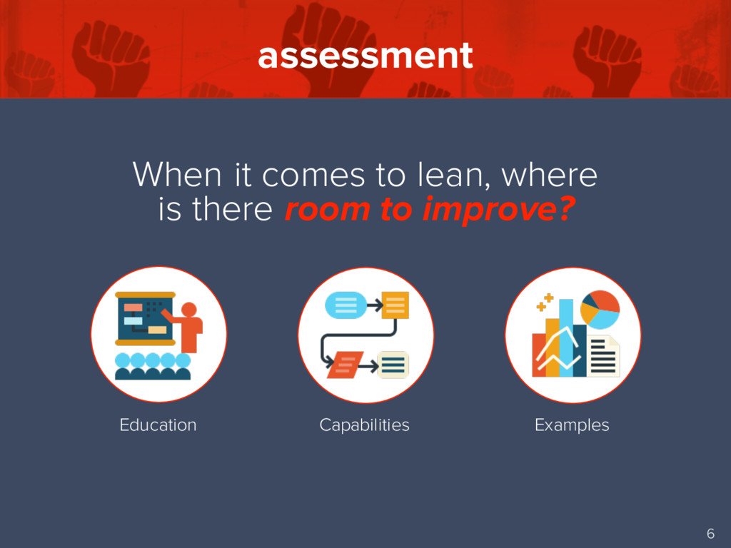 assessment 6 When it comes to lean, where is th...