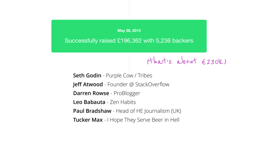 Seth Godin - Purple Cow / Tribes Jeff Atwood - F...