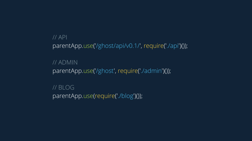 // API parentApp.use('/ghost/api/v0.1/', requir...