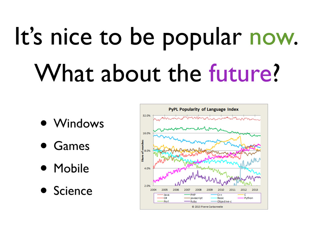 It's nice to be popular now. • Windows • Games ...