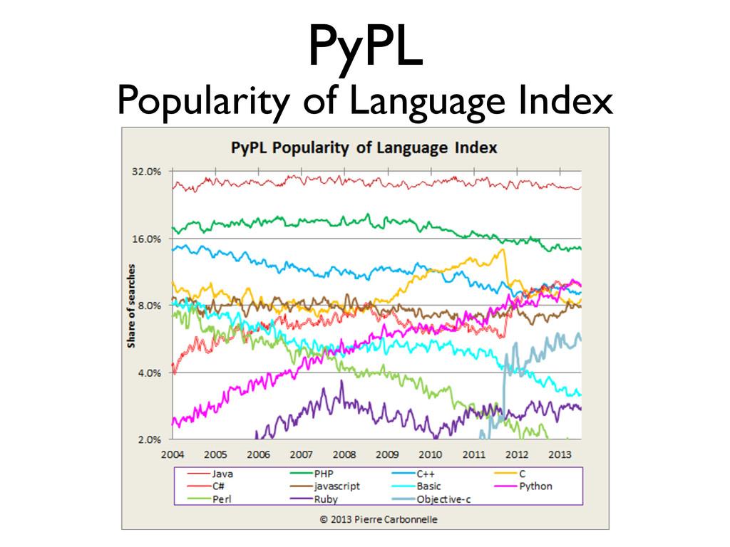 PyPL Popularity of Language Index
