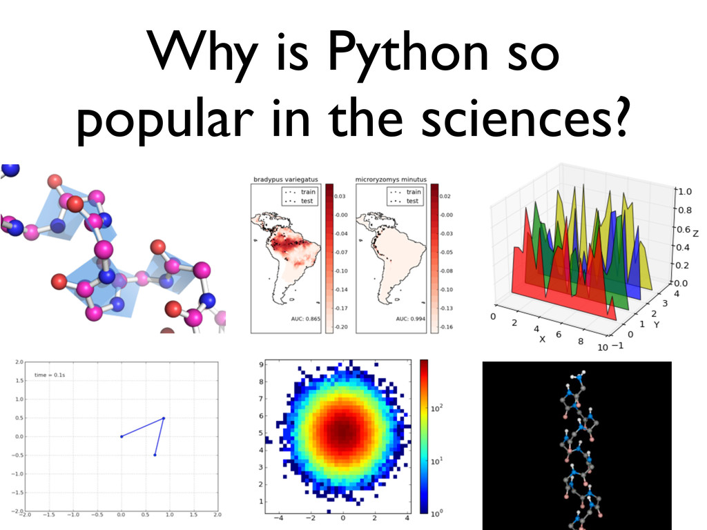 Why is Python so popular in the sciences?