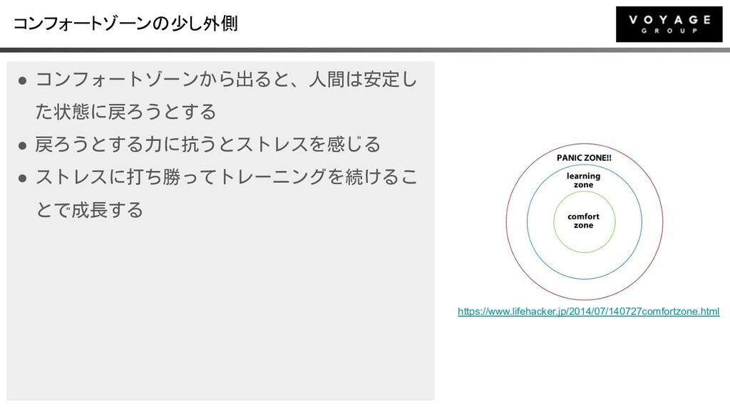 コンフォートゾーンの少し外側 https://www.lifehacker.jp/2014/...