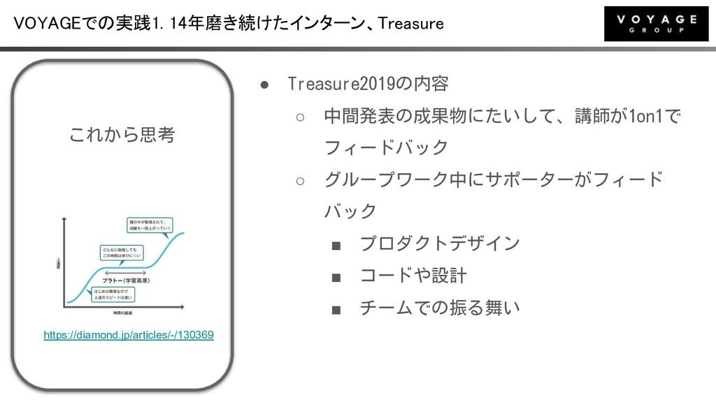 VOYAGEでの実践1. 14年磨き続けたインターン、Treasure ● Treasure...