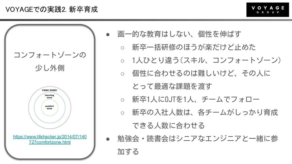 VOYAGEでの実践2. 新卒育成 コンフォートゾーンの 少し外側 https://www....