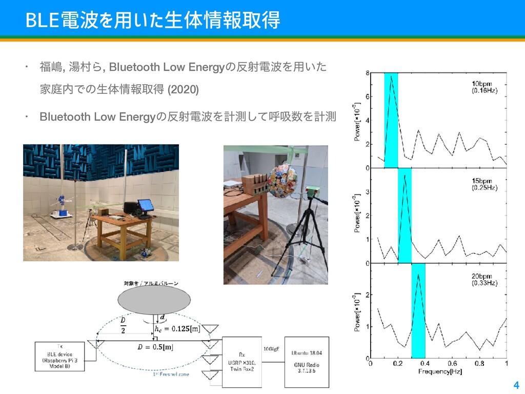 @LAMNOPQRST-.UV • ౢ, ౬ଜΒ, Bluetooth Low Energy...