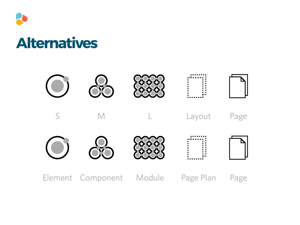 Alternatives S M L Layout Page Element Componen...