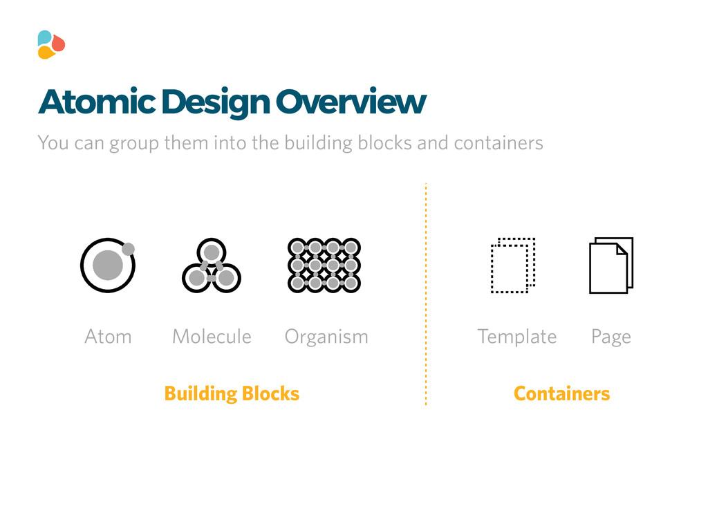 Atomic Design Overview Atom Molecule Organism T...